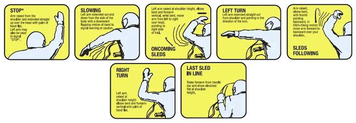 Proper Hand Signals